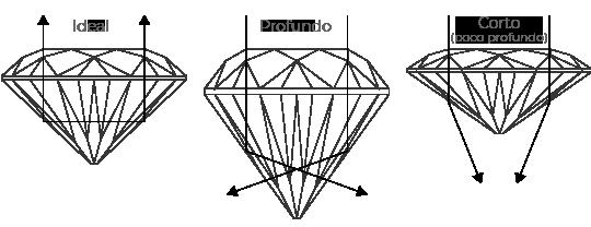 Reflejos del diamante